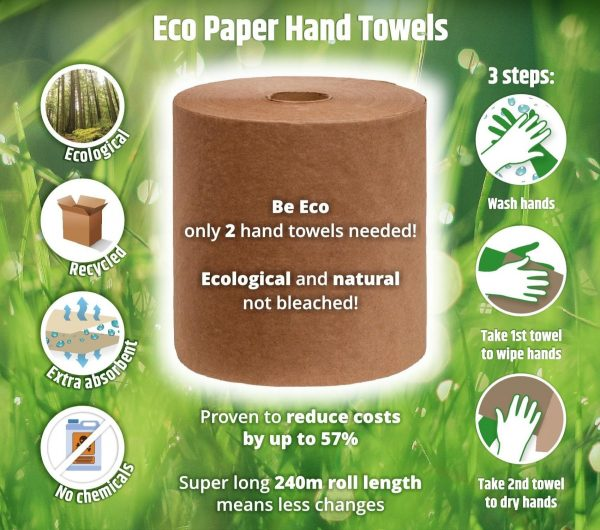 Hanzl Paper Hand Towel Roll Eco System