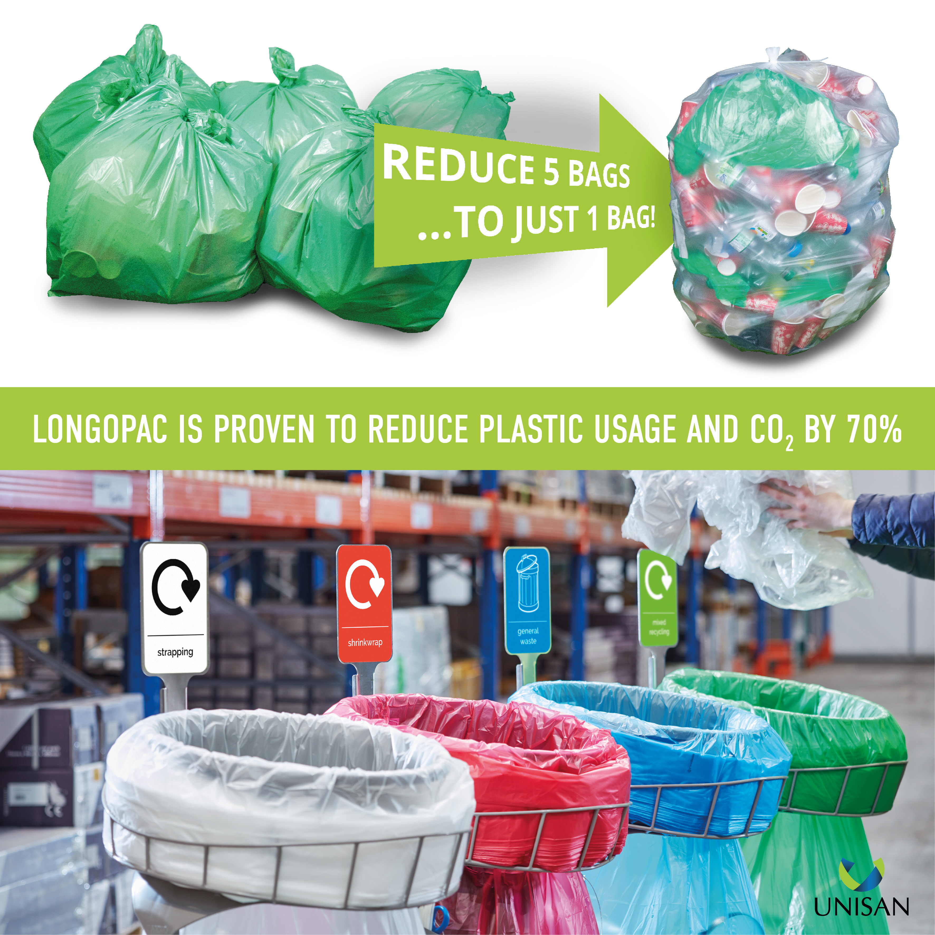 Is it possible to become carbon neutral? LONGOPAC - reduce CO2 and plastic usage, reduce carbon footprint easily