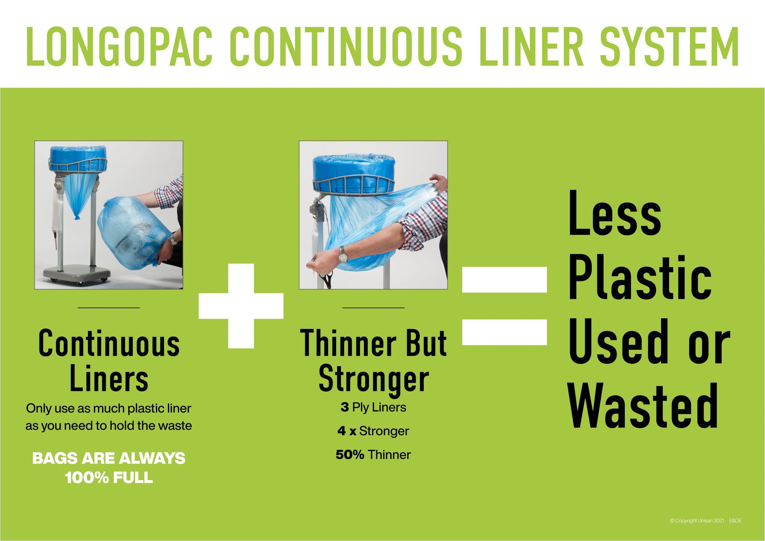 Longopac continuous bin liners