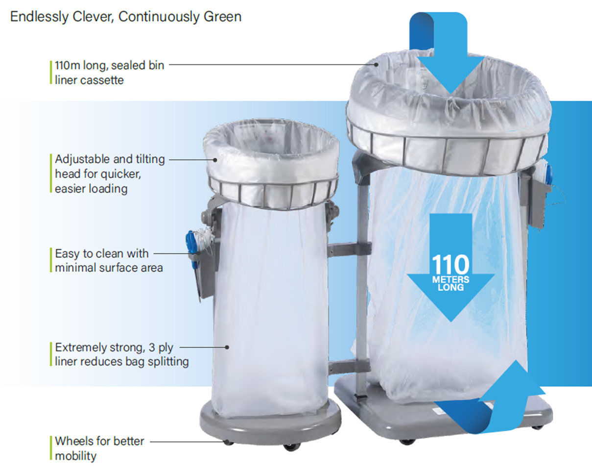 Longopac bin liner system is endlessly clever and continuously green