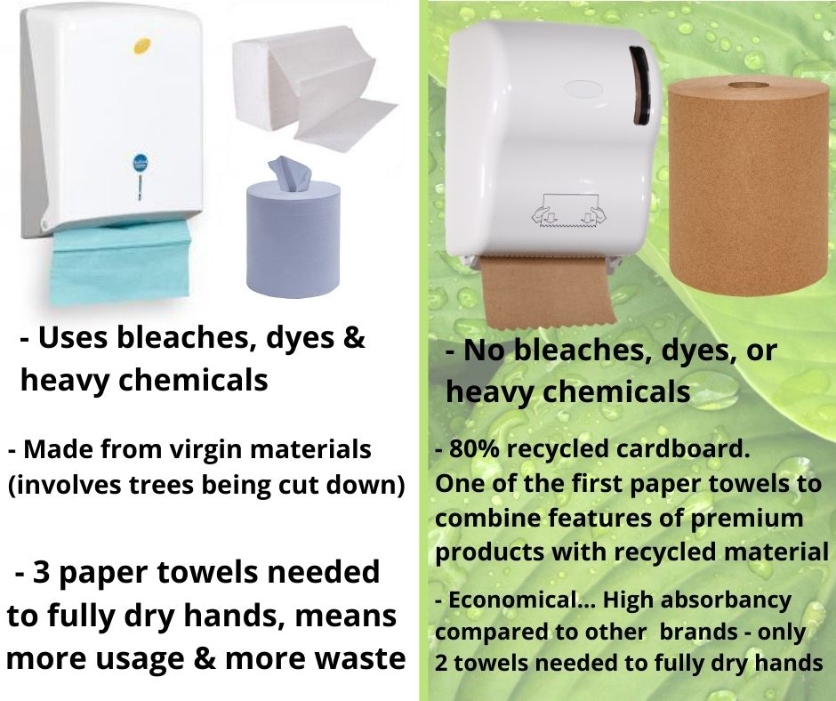 environmentally friendly eco paper hand towels