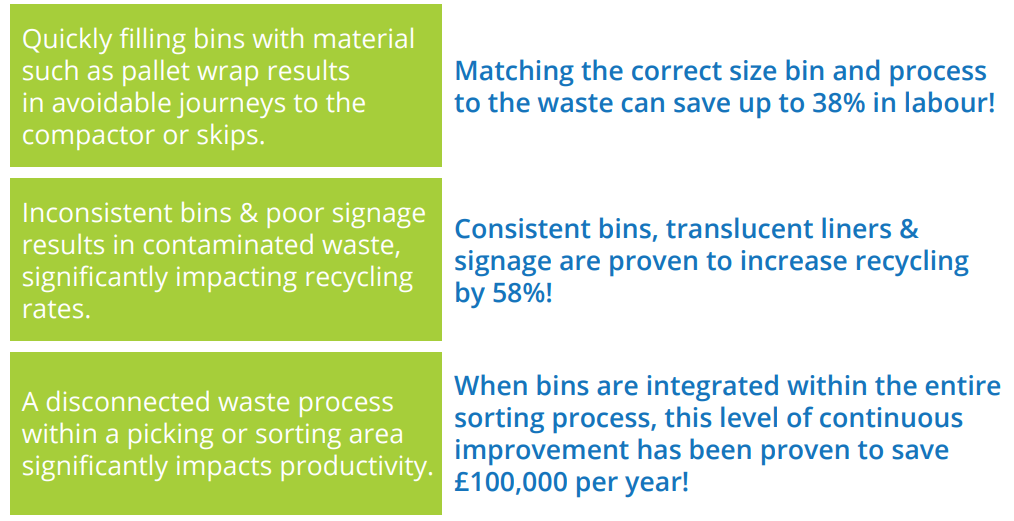 recycling bins for distribution centres and warehouses