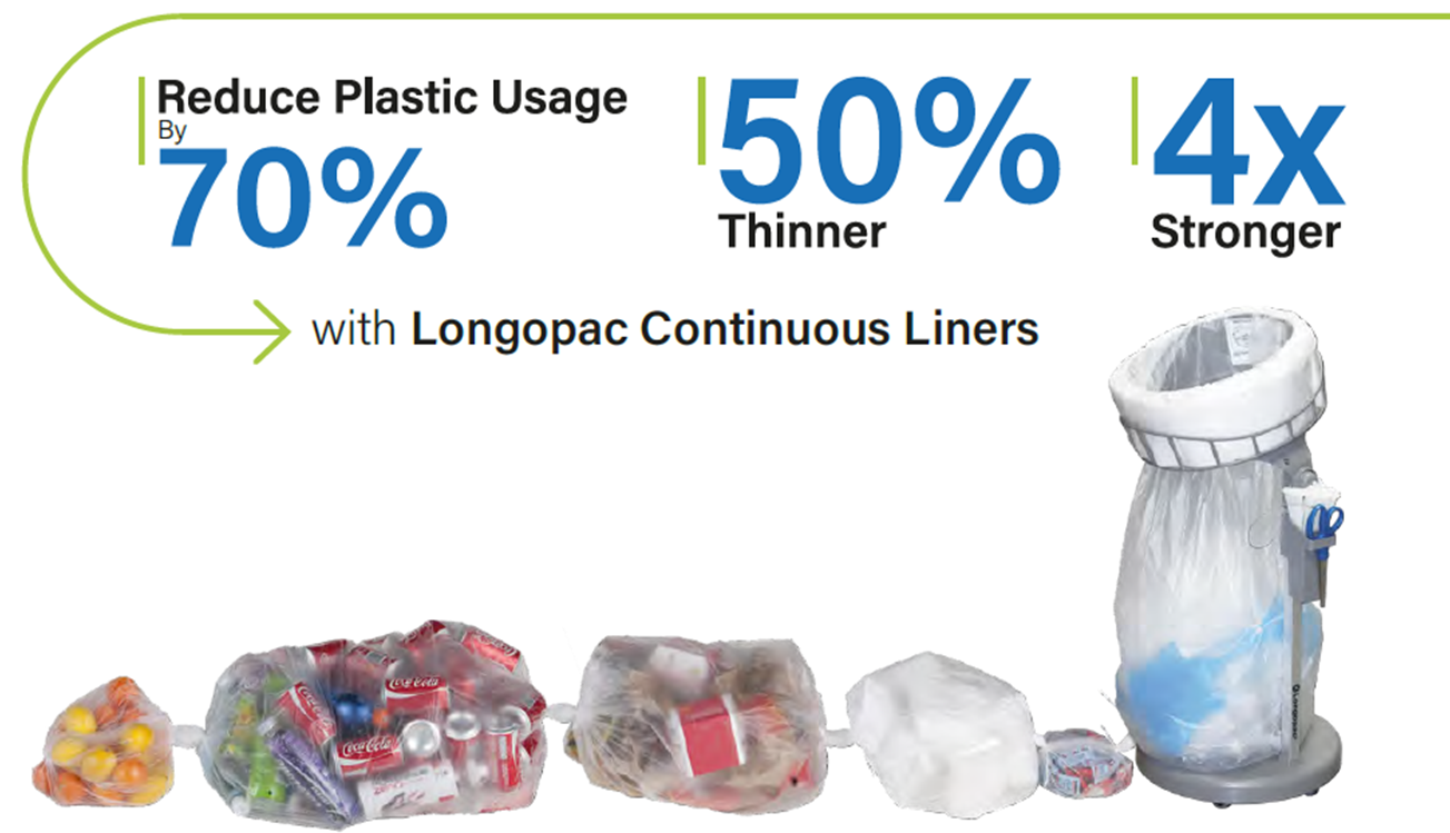reduce plastic usage with Longopac continuous bin liner system